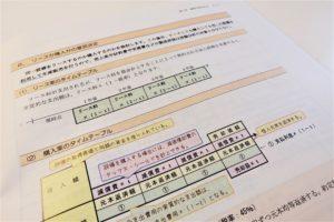 管理会計論Ⅱ